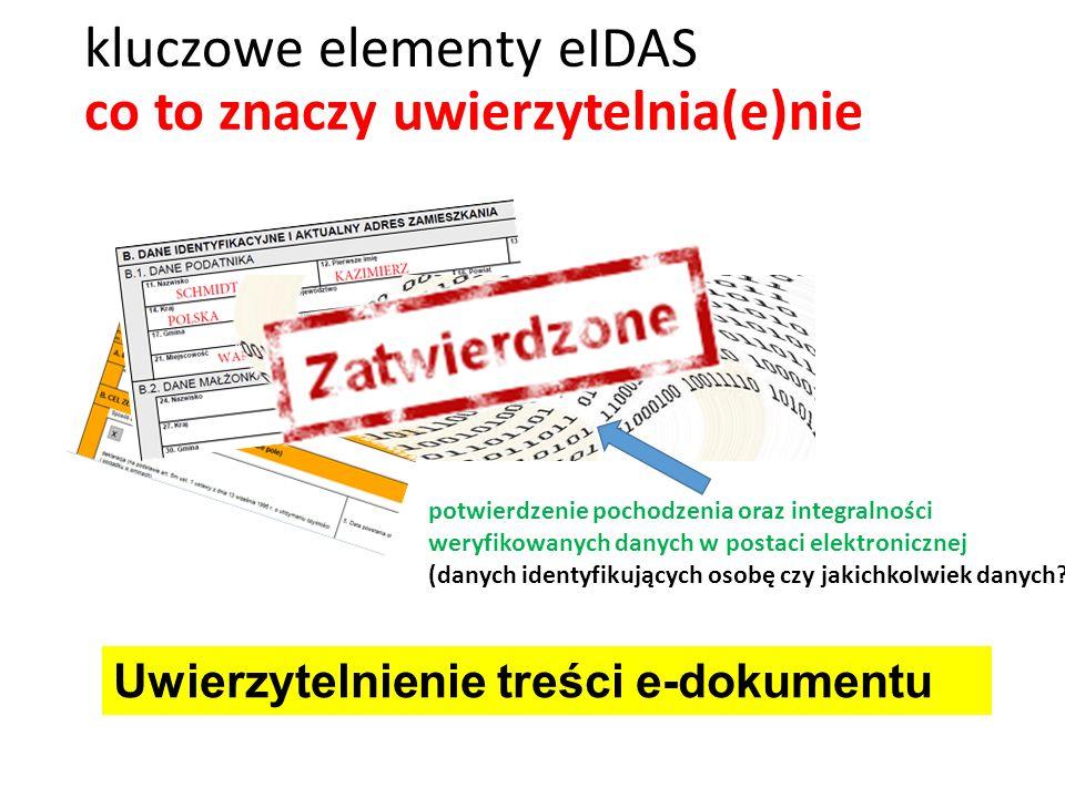 kluczowe elementy eIDAS co to znaczy uwierzytelnia(e)nie