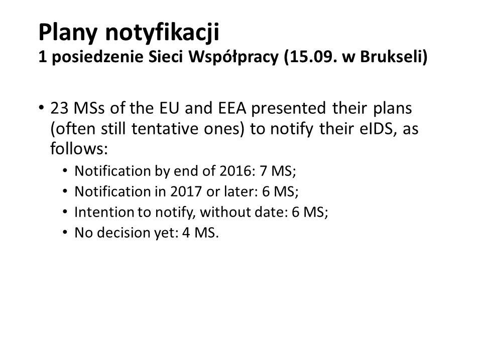 Plany notyfikacji 1 posiedzenie Sieci Współpracy (15.09. w Brukseli)