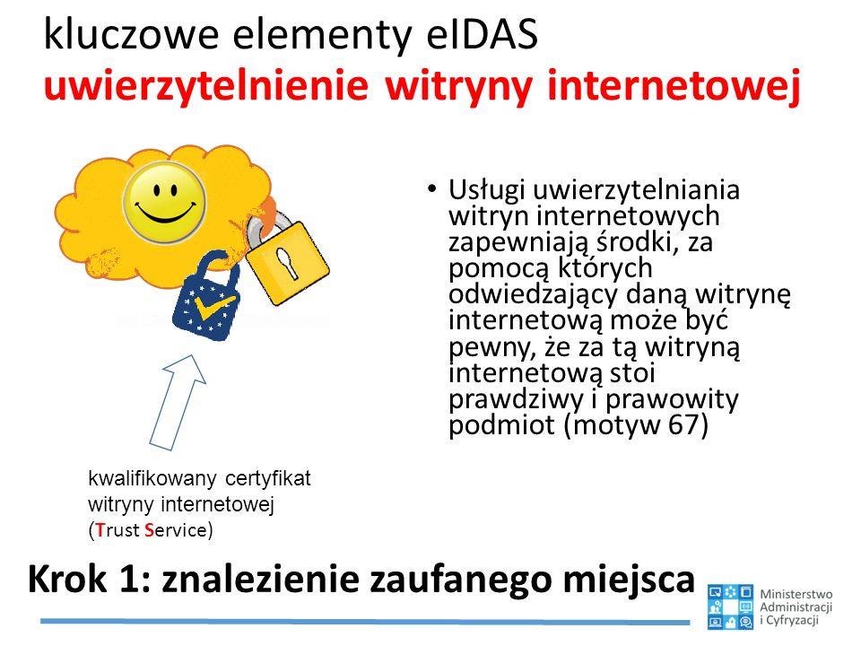 kluczowe elementy eIDAS uwierzytelnienie witryny internetowej
