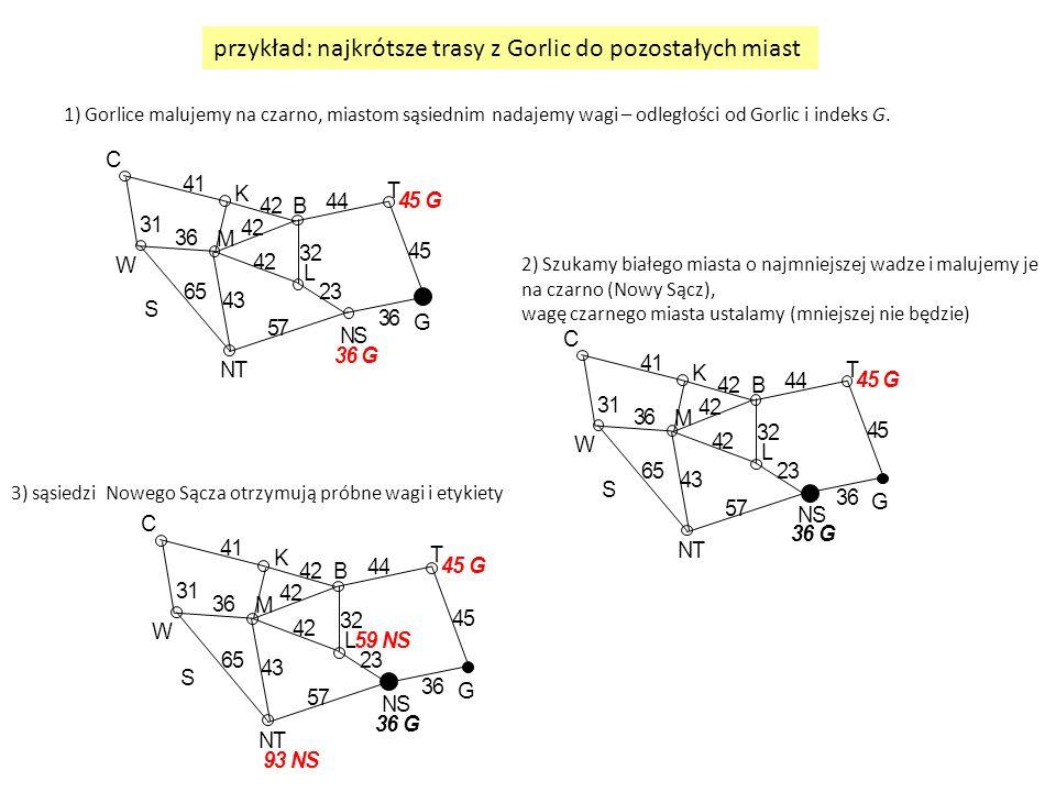przykład: najkrótsze trasy z Gorlic do pozostałych miast