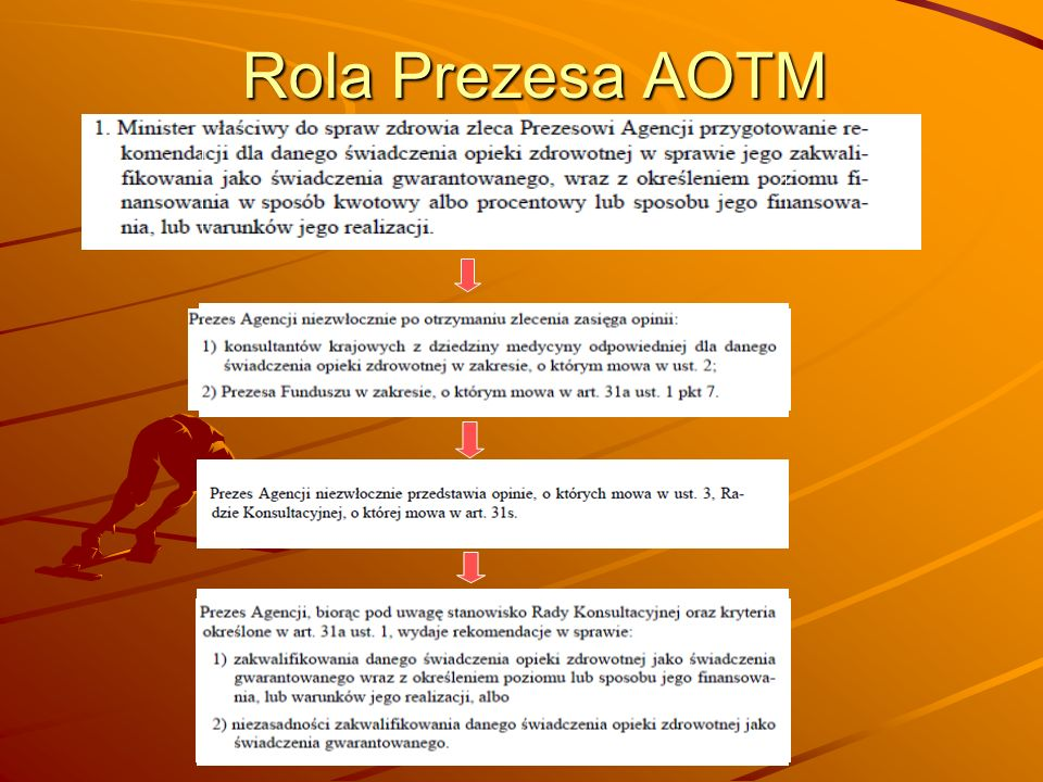 Rola Prezesa AOTM