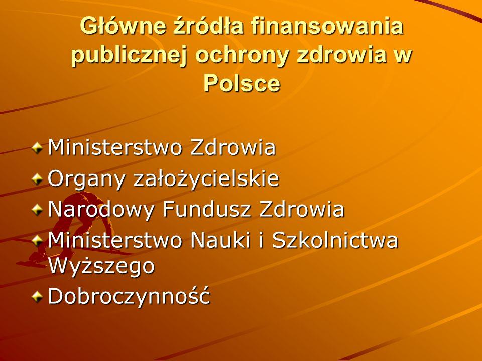 Główne źródła finansowania publicznej ochrony zdrowia w Polsce