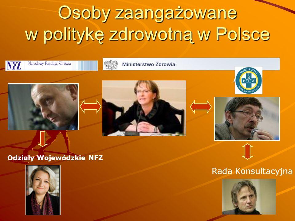 Osoby zaangażowane w politykę zdrowotną w Polsce