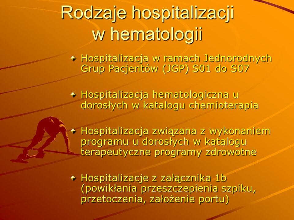 Rodzaje hospitalizacji w hematologii