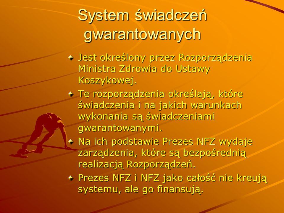 System świadczeń gwarantowanych