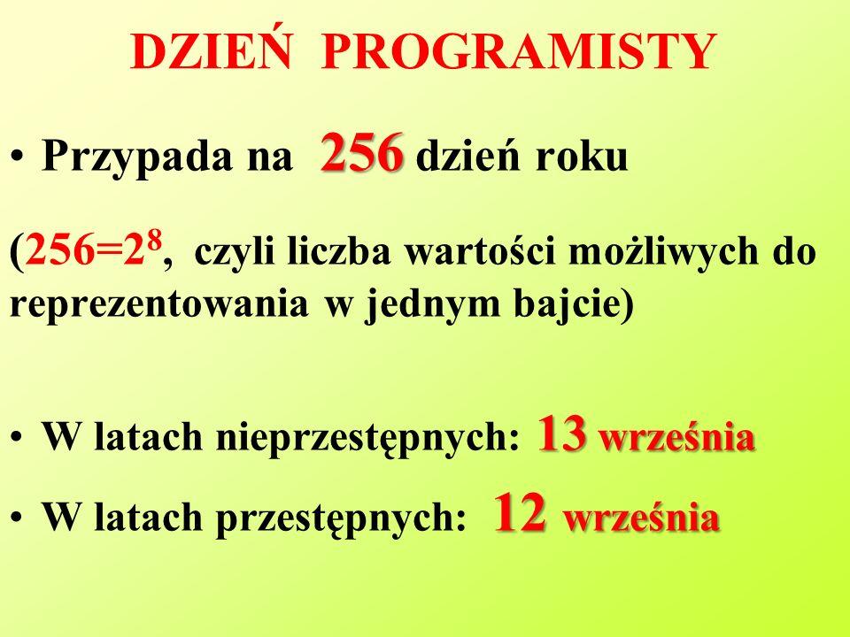DZIEŃ PROGRAMISTY Przypada na 256 dzień roku