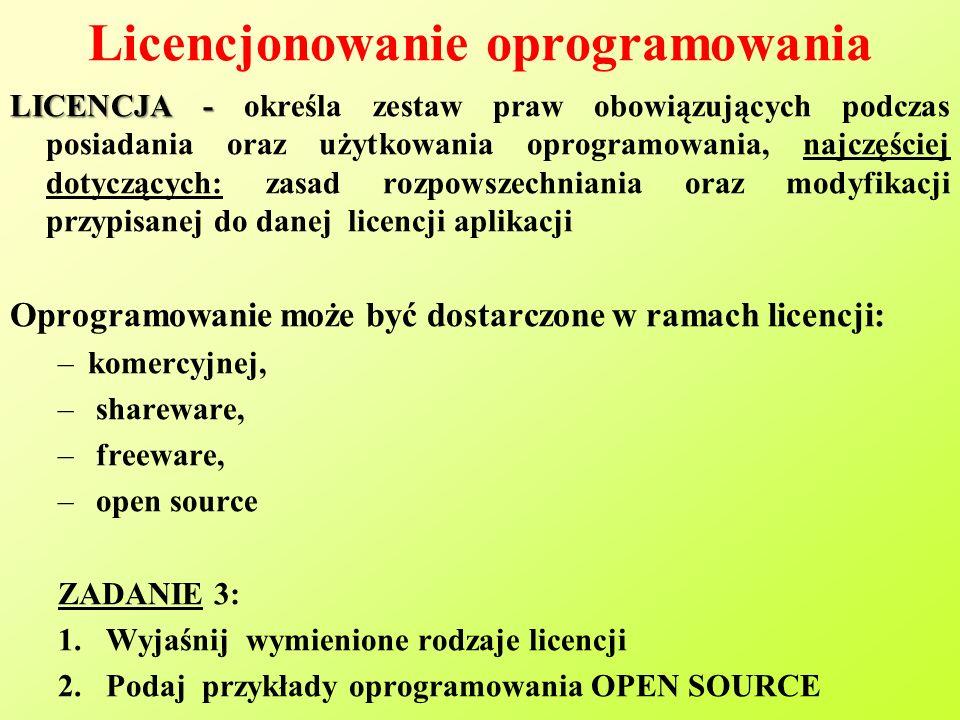 Licencjonowanie oprogramowania