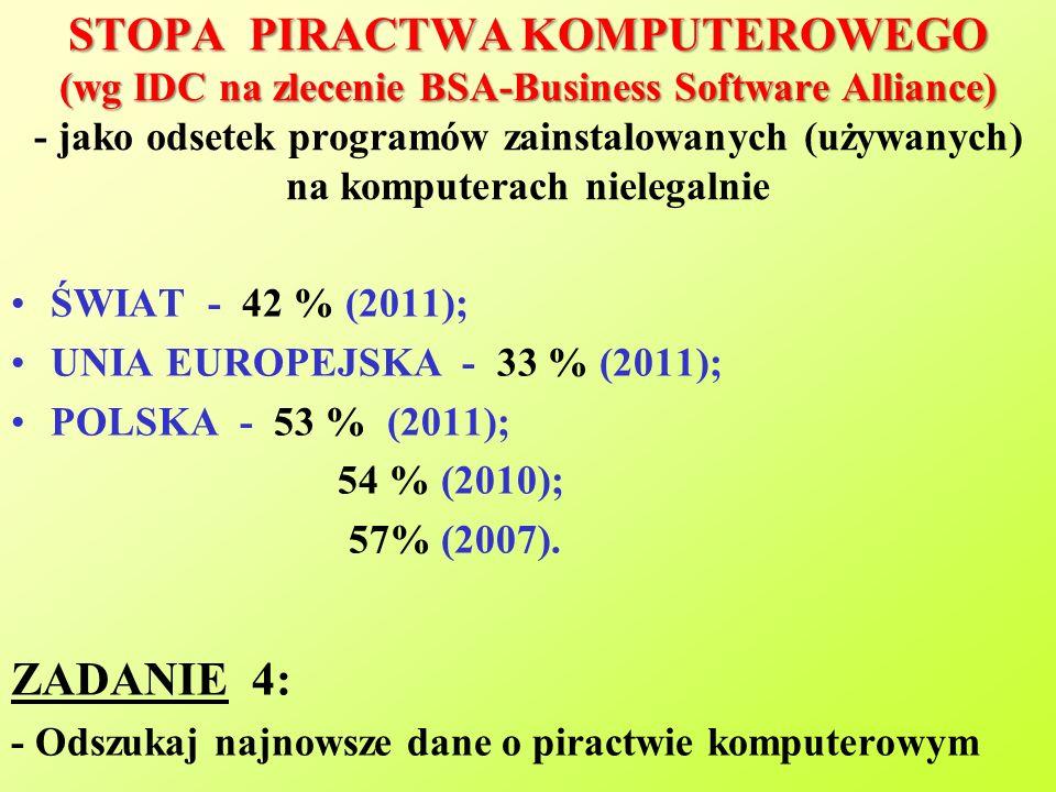 STOPA PIRACTWA KOMPUTEROWEGO (wg IDC na zlecenie BSA-Business Software Alliance) - jako odsetek programów zainstalowanych (używanych) na komputerach nielegalnie