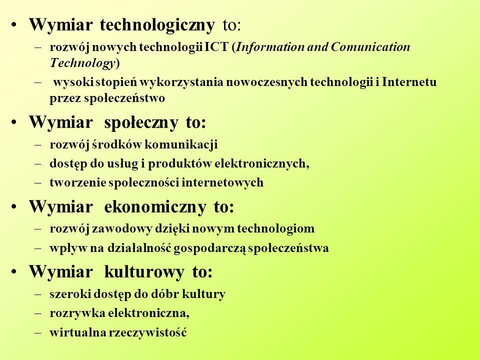 Wymiar technologiczny to: