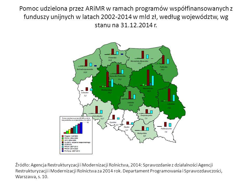 Pomoc udzielona przez ARiMR w ramach programów współfinansowanych z funduszy unijnych w latach 2002-2014 w mld zł, według województw, wg stanu na 31.12.2014 r.