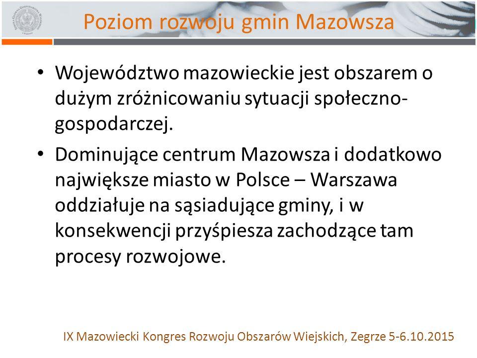 Poziom rozwoju gmin Mazowsza