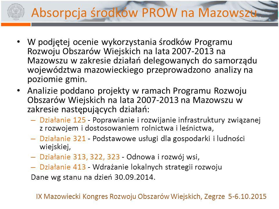 Absorpcja środków PROW na Mazowszu