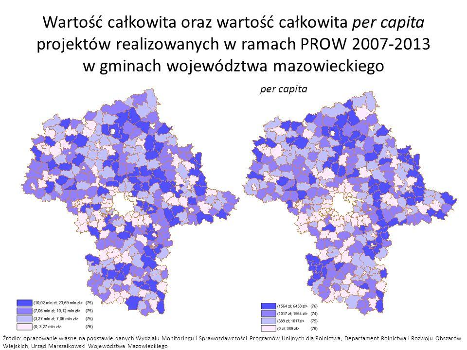 Wartość całkowita oraz wartość całkowita per capita projektów realizowanych w ramach PROW 2007-2013 w gminach województwa mazowieckiego