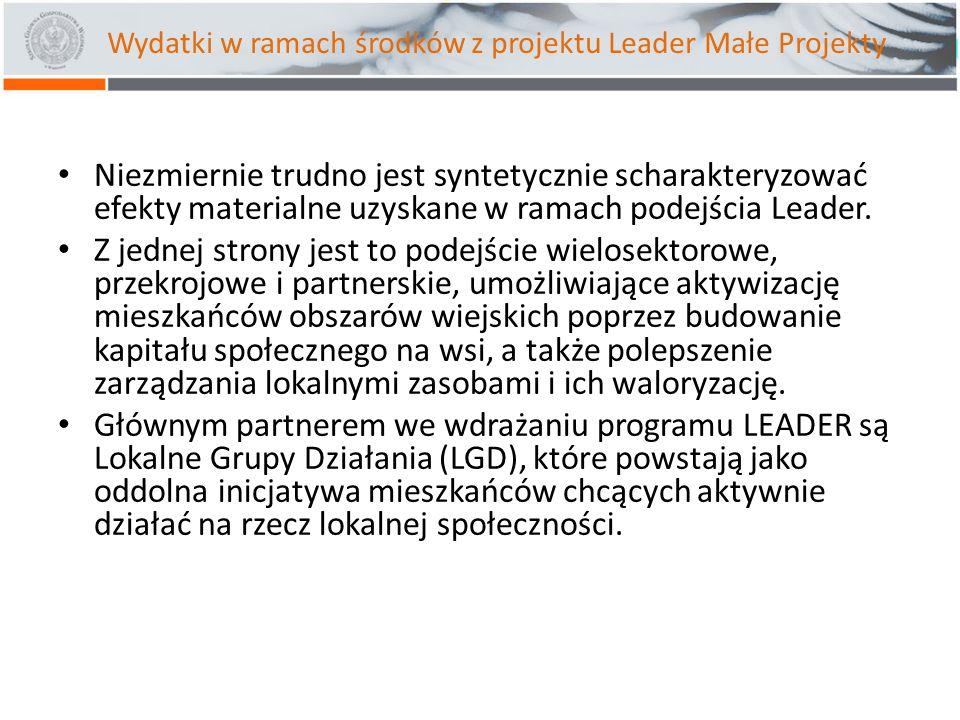 Wydatki w ramach środków z projektu Leader Małe Projekty