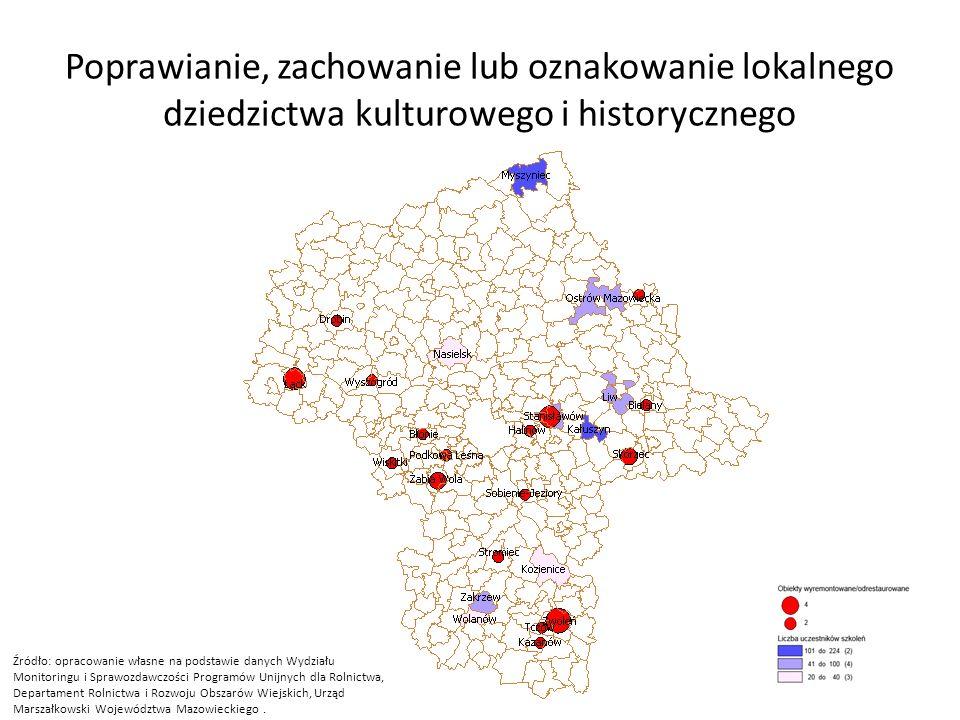 Poprawianie, zachowanie lub oznakowanie lokalnego dziedzictwa kulturowego i historycznego