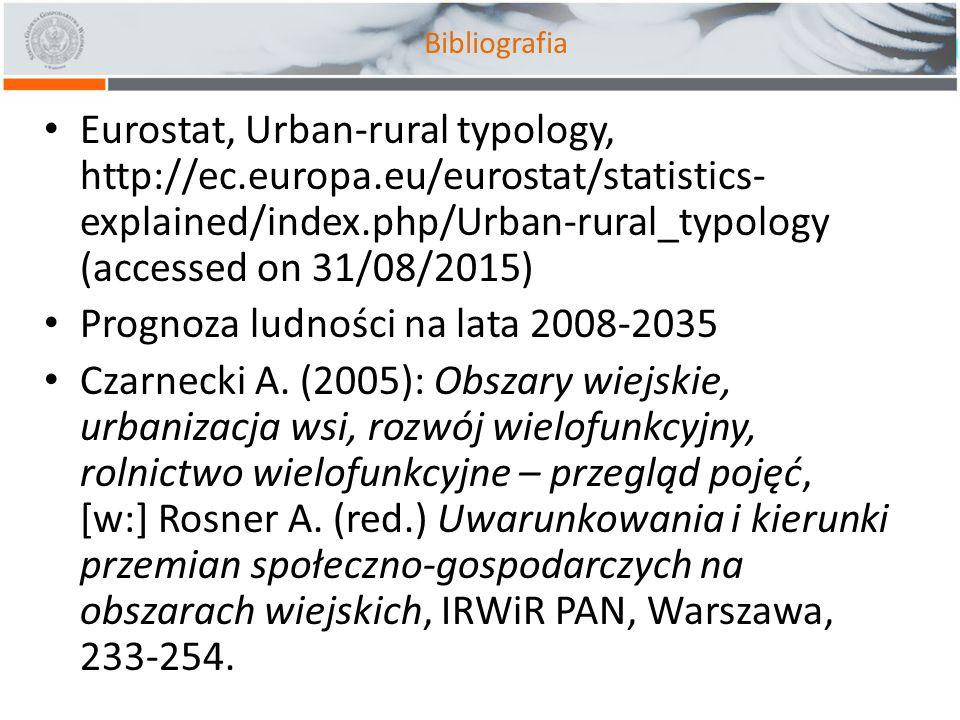 Prognoza ludności na lata 2008-2035