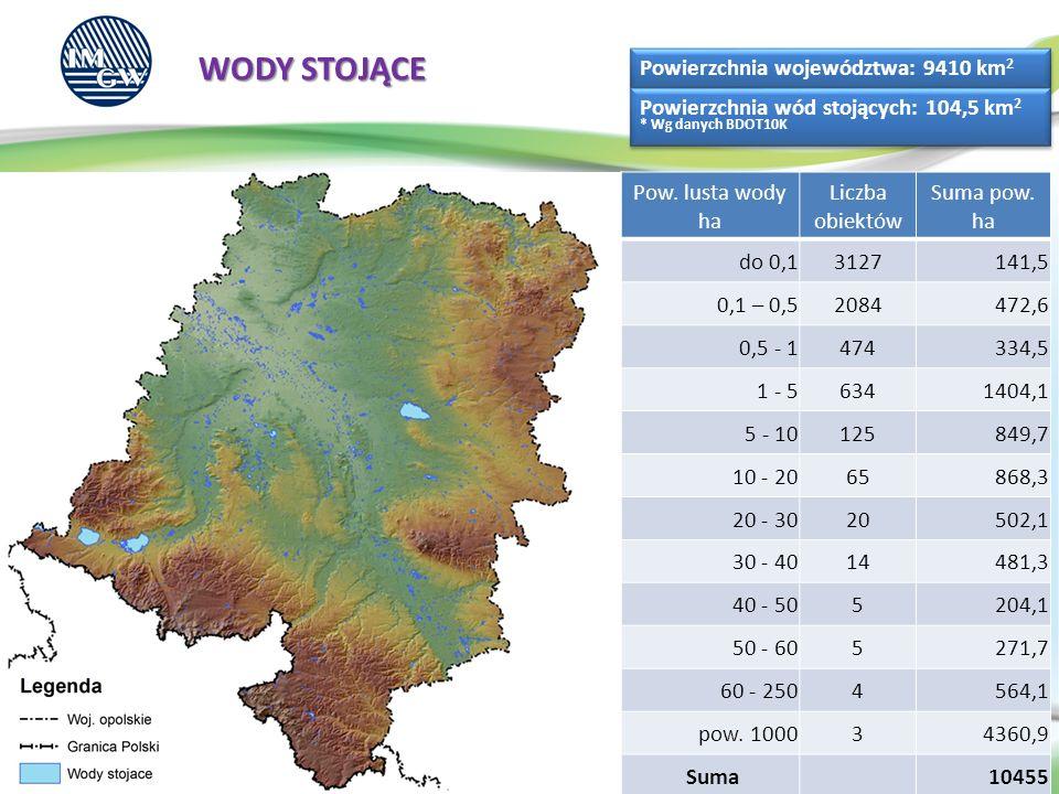 WODY STOJĄCE Powierzchnia województwa: 9410 km2