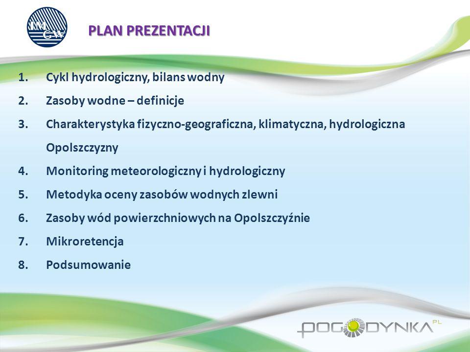 PLAN PREZENTACJI Cykl hydrologiczny, bilans wodny
