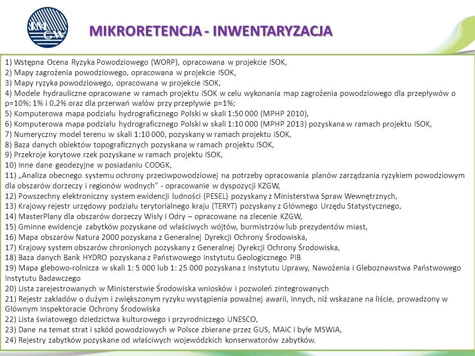 MIKRORETENCJA - INWENTARYZACJA