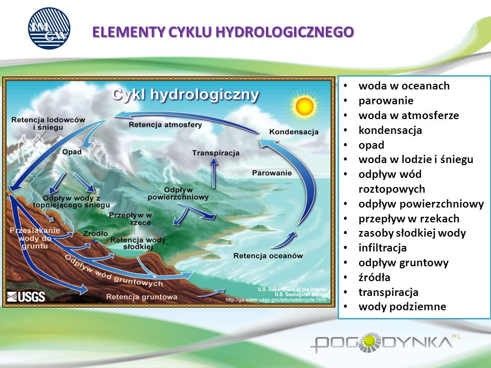 ELEMENTY CYKLU HYDROLOGICZNEGO