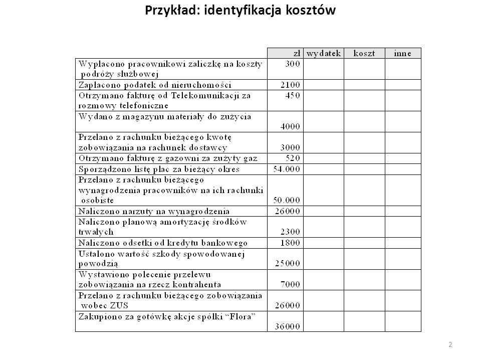Przykład: identyfikacja kosztów