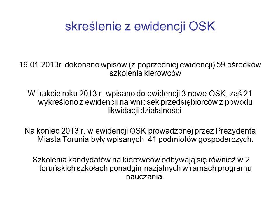 skreślenie z ewidencji OSK