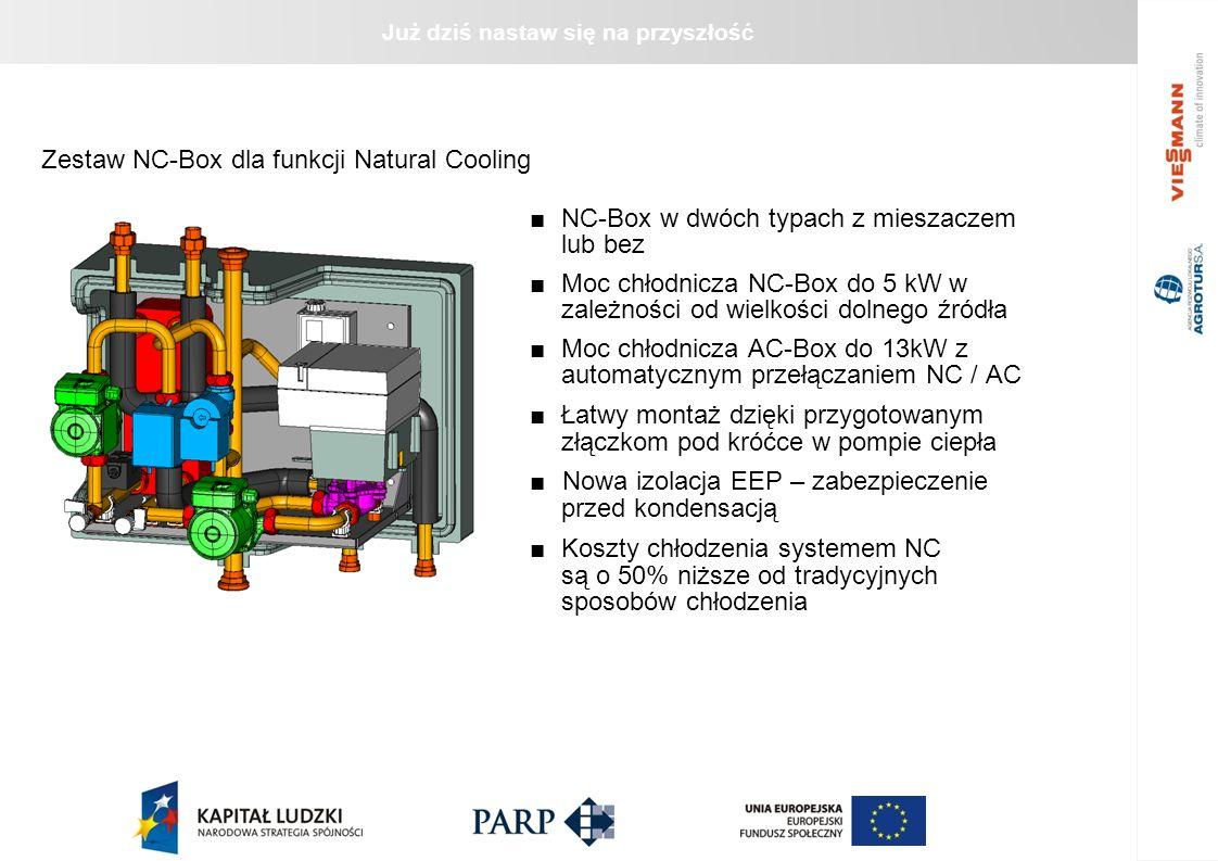 Zestaw NC-Box dla funkcji Natural Cooling