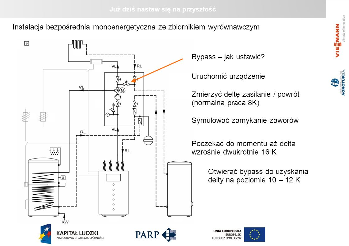 Instalacja bezpośrednia monoenergetyczna ze zbiornikiem wyrównawczym