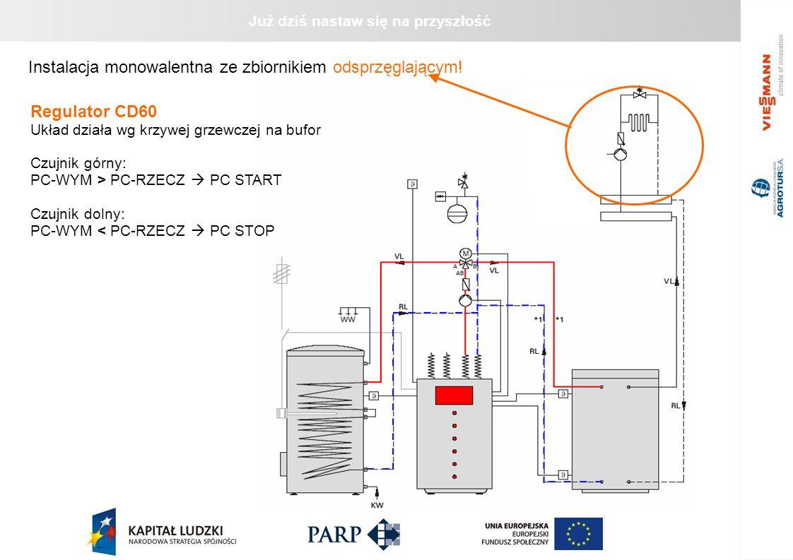 Instalacja monowalentna ze zbiornikiem odsprzęglającym!
