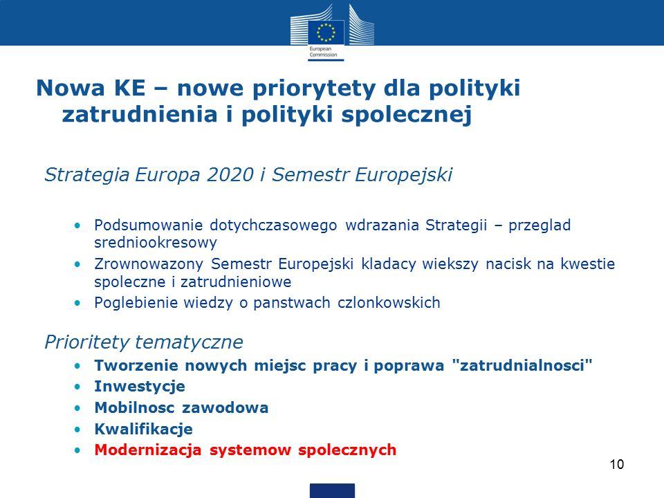 Nowa KE – nowe priorytety dla polityki zatrudnienia i polityki spolecznej