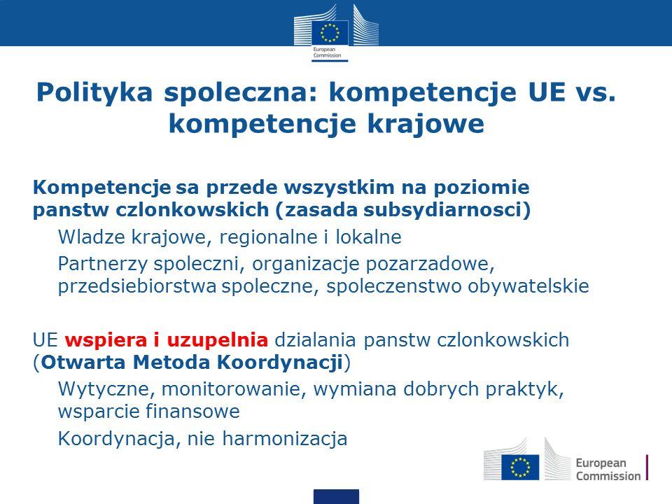 Polityka spoleczna: kompetencje UE vs. kompetencje krajowe