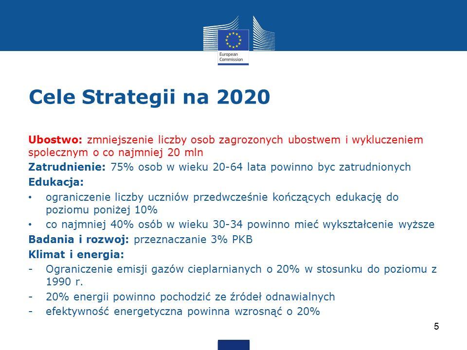 Cele Strategii na 2020 Ubostwo: zmniejszenie liczby osob zagrozonych ubostwem i wykluczeniem spolecznym o co najmniej 20 mln.
