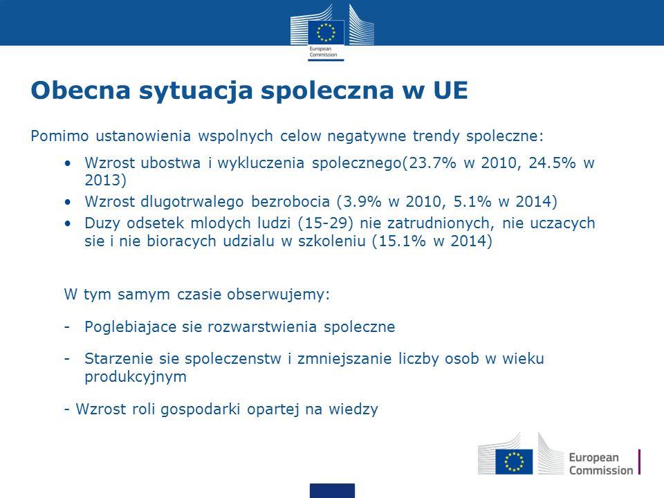 Obecna sytuacja spoleczna w UE
