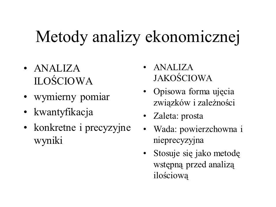 Metody analizy ekonomicznej