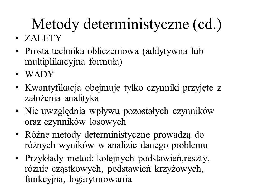 Metody deterministyczne (cd.)