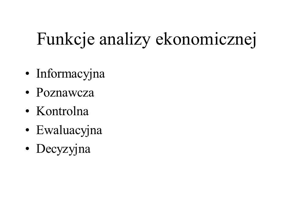 Funkcje analizy ekonomicznej