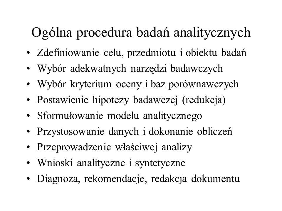 Ogólna procedura badań analitycznych