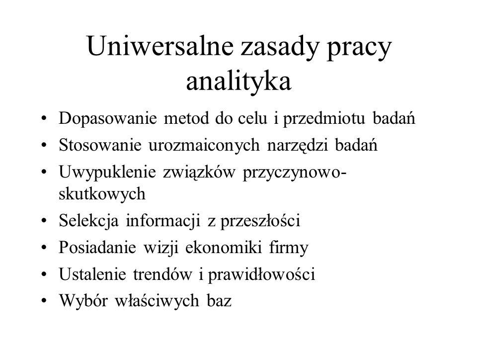 Uniwersalne zasady pracy analityka