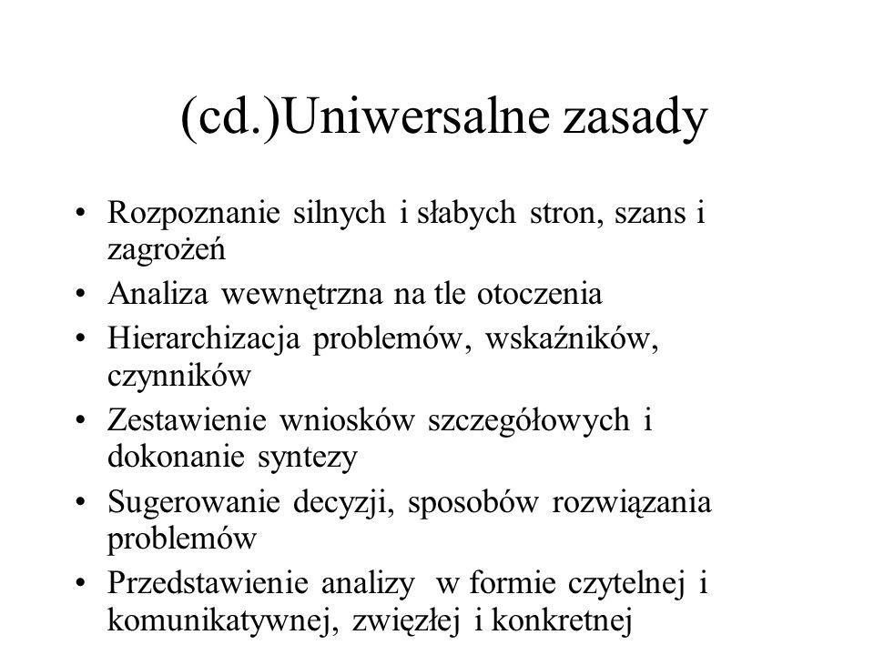 (cd.)Uniwersalne zasady