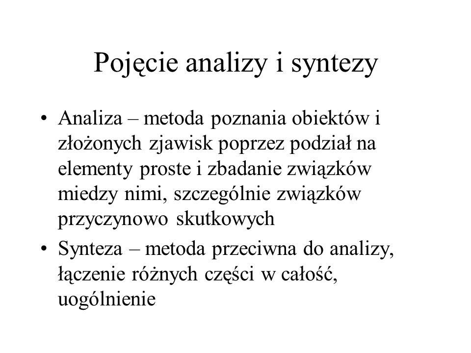 Pojęcie analizy i syntezy