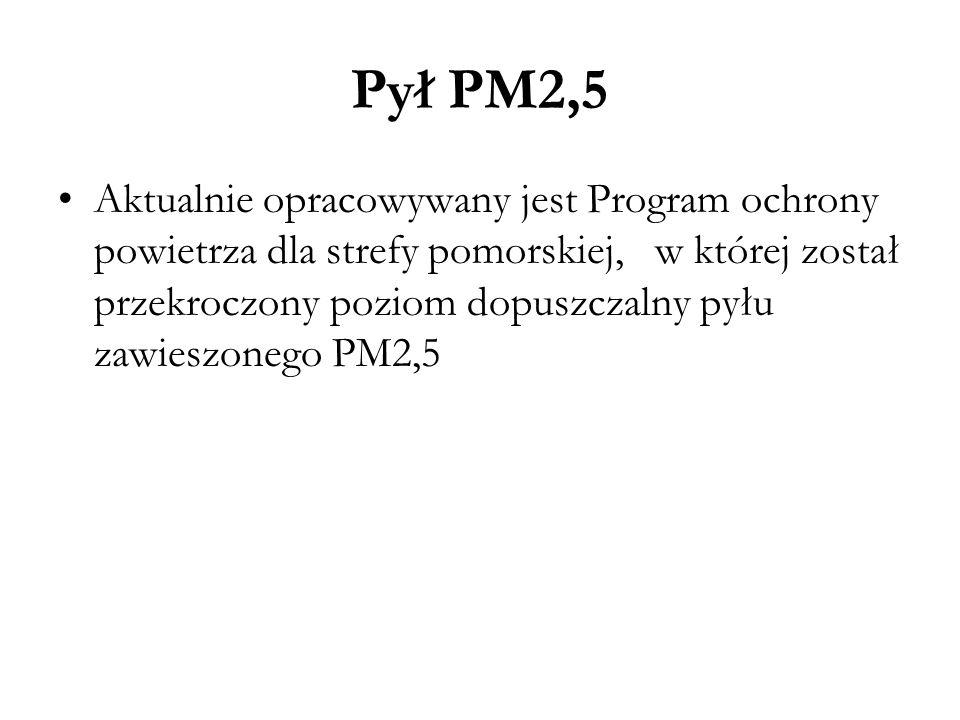 Pył PM2,5