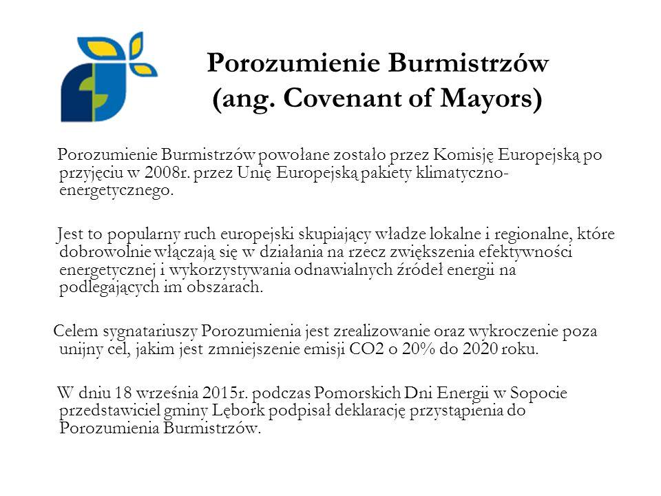 Porozumienie Burmistrzów (ang. Covenant of Mayors)