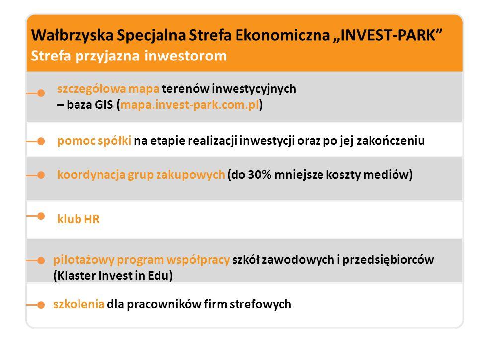 """Wałbrzyska Specjalna Strefa Ekonomiczna """"INVEST-PARK Strefa przyjazna inwestorom"""
