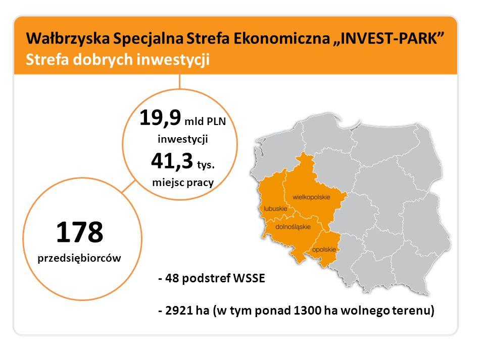 """Wałbrzyska Specjalna Strefa Ekonomiczna """"INVEST-PARK Strefa dobrych inwestycji"""
