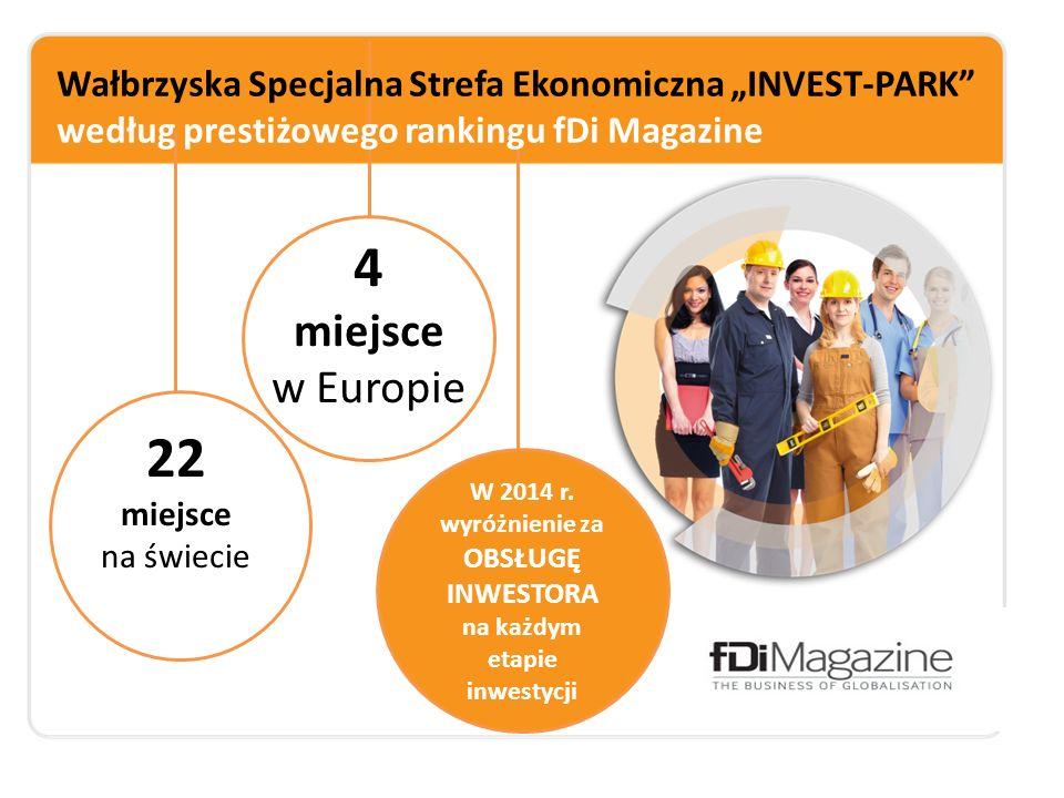 W 2014 r. wyróżnienie za OBSŁUGĘ INWESTORA na każdym etapie inwestycji