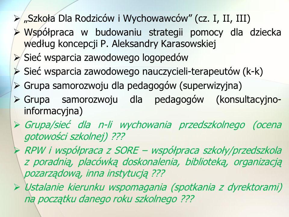 """""""Szkoła Dla Rodziców i Wychowawców (cz. I, II, III)"""