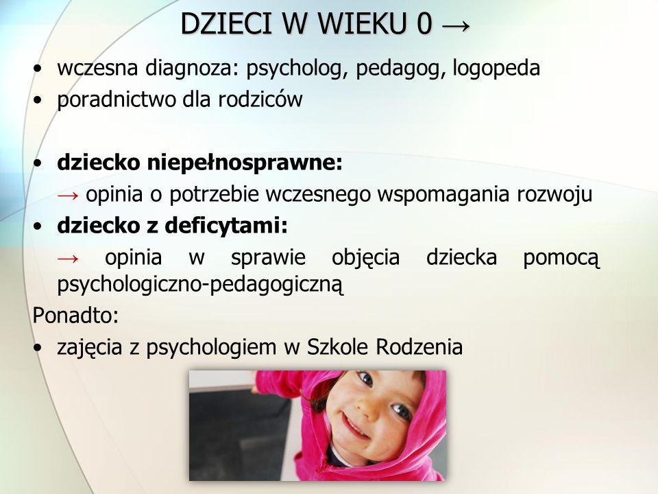 DZIECI W WIEKU 0 → wczesna diagnoza: psycholog, pedagog, logopeda