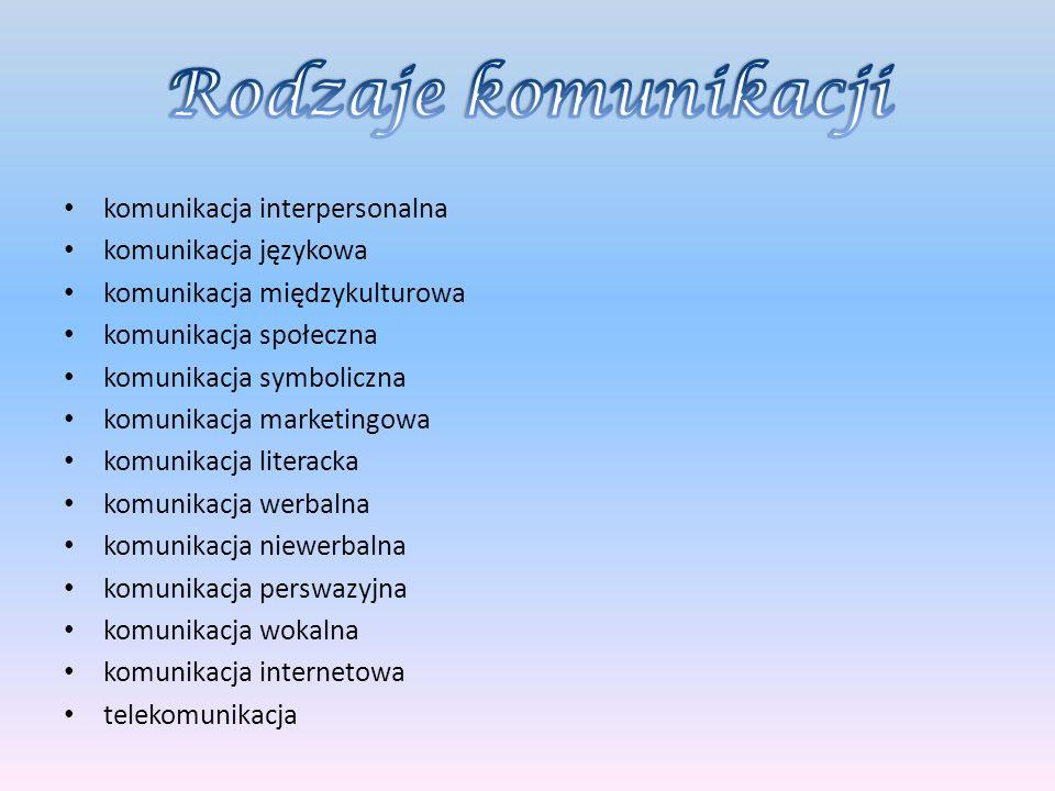 Rodzaje komunikacji komunikacja interpersonalna komunikacja językowa