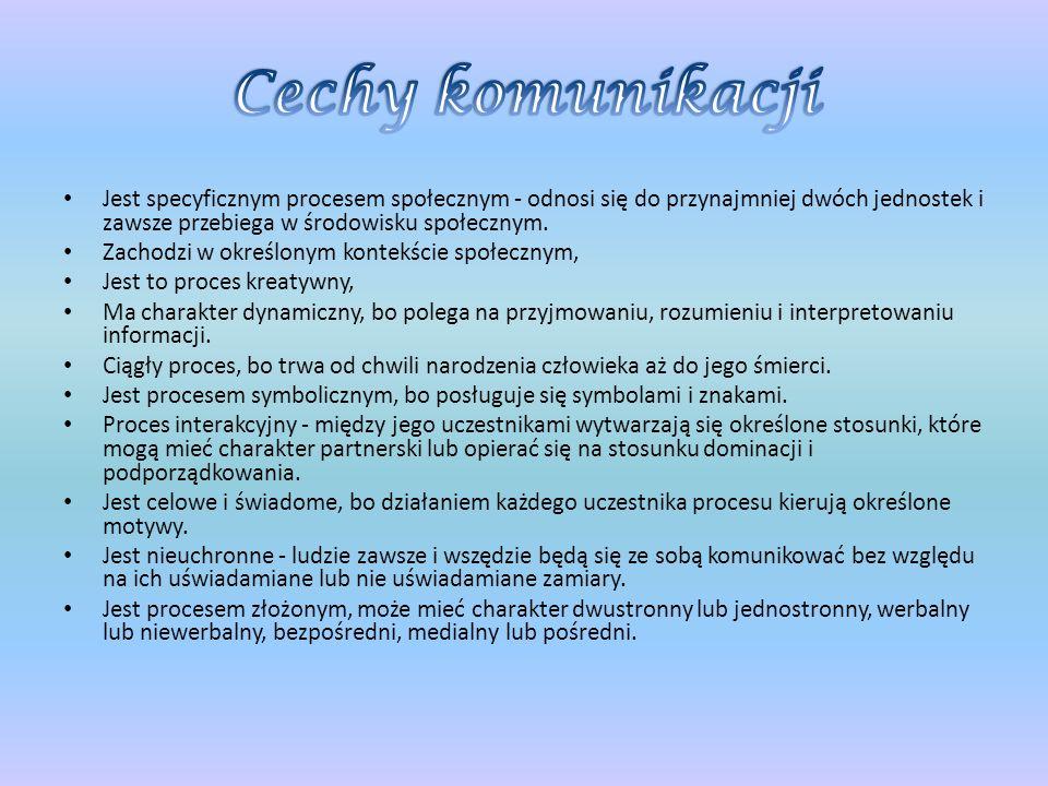 Cechy komunikacji Jest specyficznym procesem społecznym - odnosi się do przynajmniej dwóch jednostek i zawsze przebiega w środowisku społecznym.