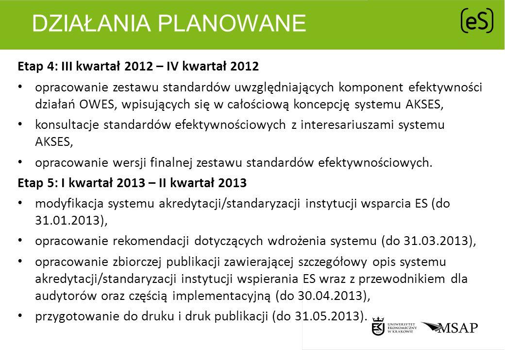 Działania planowane Etap 4: III kwartał 2012 – IV kwartał 2012
